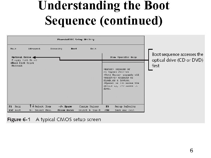 Understanding the Boot Sequence (continued) 6