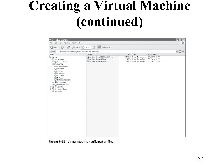 Creating a Virtual Machine (continued) 61