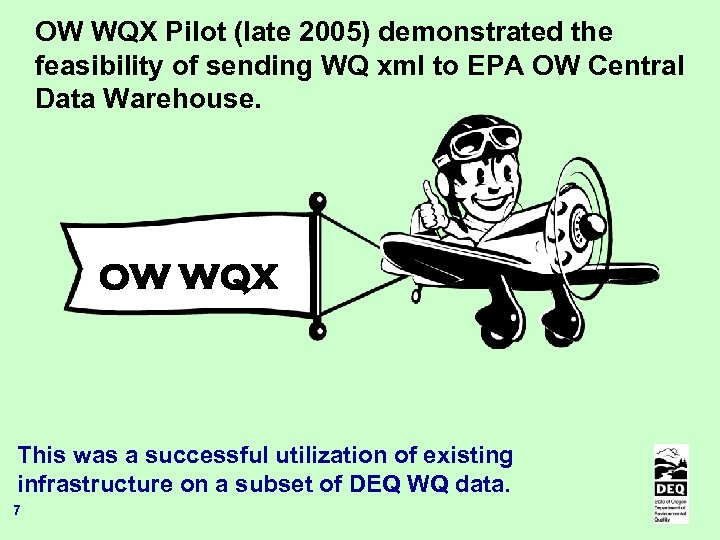 OW WQX Pilot (late 2005) demonstrated the feasibility of sending WQ xml to EPA