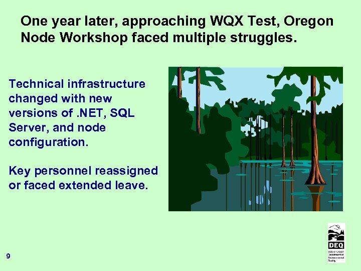 One year later, approaching WQX Test, Oregon Node Workshop faced multiple struggles. Technical infrastructure