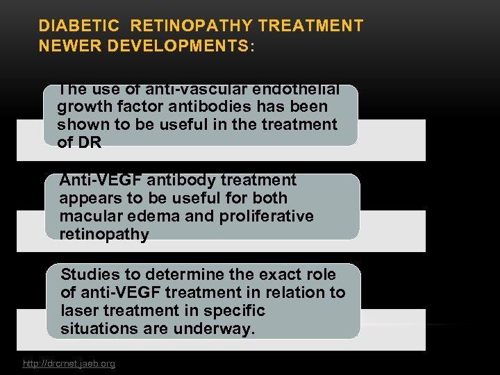 DIABETIC RETINOPATHY TREATMENT NEWER DEVELOPMENTS: The use of anti-vascular endothelial growth factor antibodies has