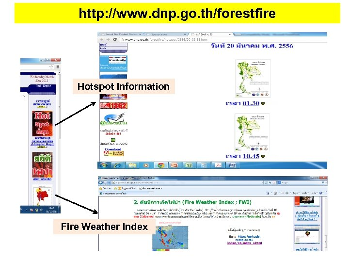 http: //www. dnp. go. th/forestfire Hotspot Information Fire Weather Index