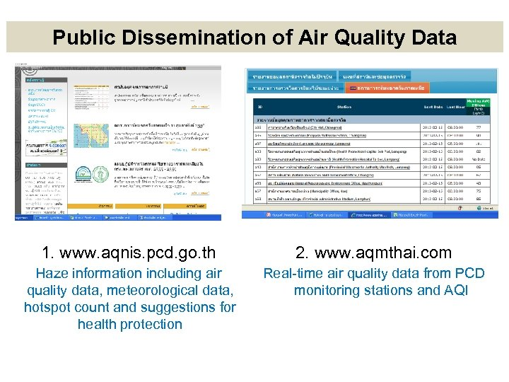 Public Dissemination of Air Quality Data 1. www. aqnis. pcd. go. th 2. www.