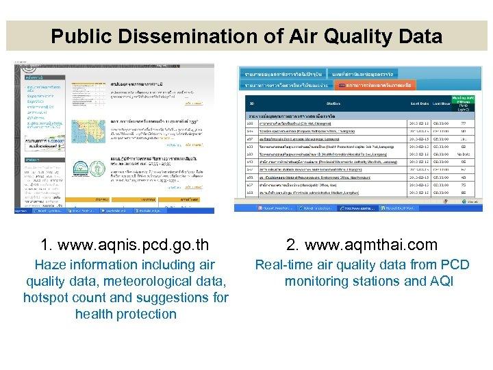 Public Dissemination of Air Quality Data 1. www. aqnis. pcd. go. th 2. www.