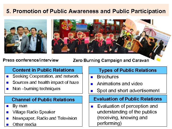 5. Promotion of Public Awareness and Public Participation Press conference/interview Zero Burning Campaign and