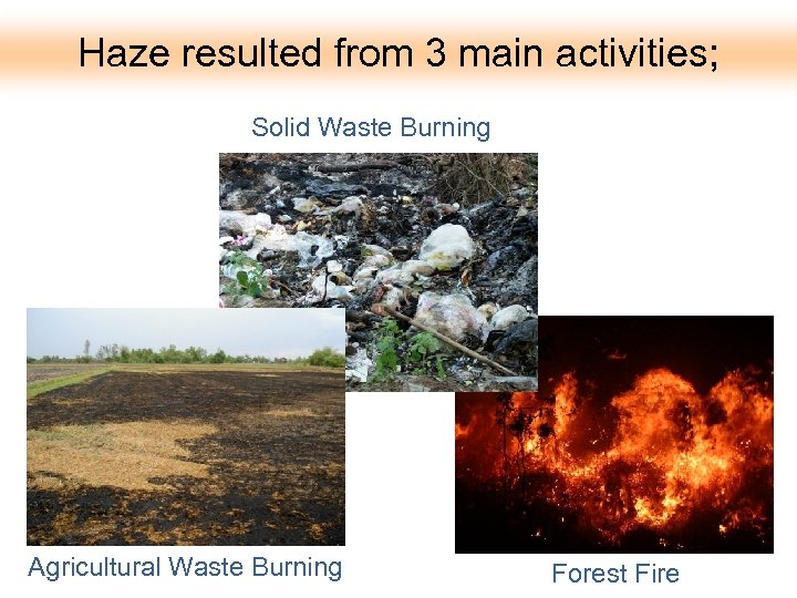 Haze resulted from 3 main activities; Solid Waste Burning Agricultural Waste Burning Forest Fire