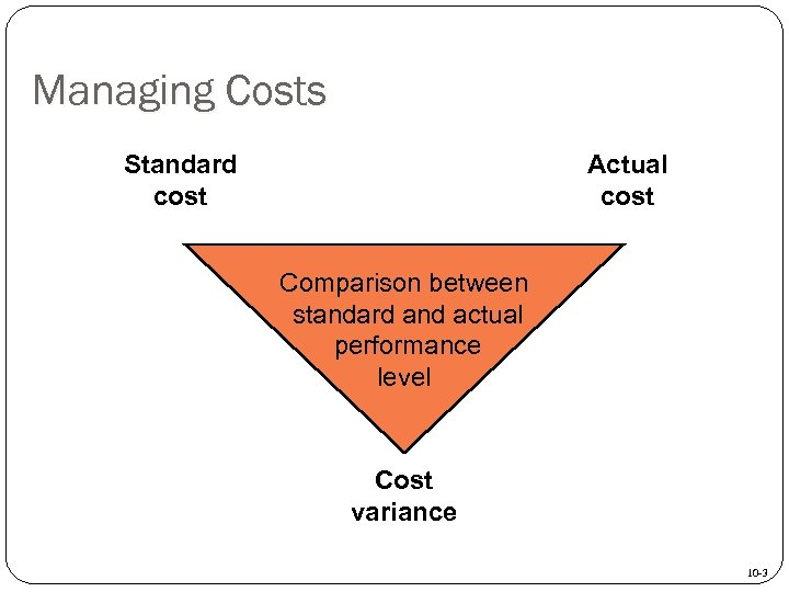 Managing Costs Standard cost Actual cost Comparison between standard and actual performance level Cost