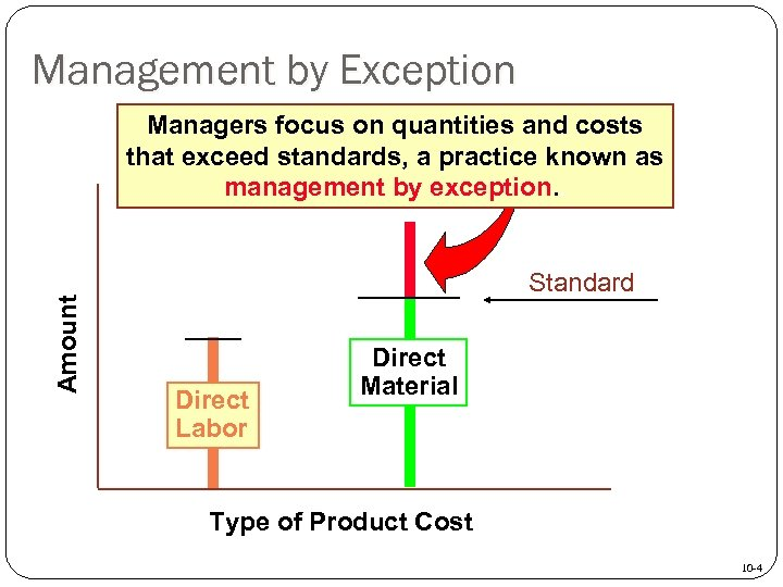 Management by Exception Amount Managers focus on quantities and costs that exceed standards, a