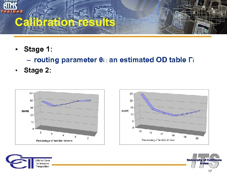 Calibration results • Stage 1: – routing parameter θi : an estimated OD table