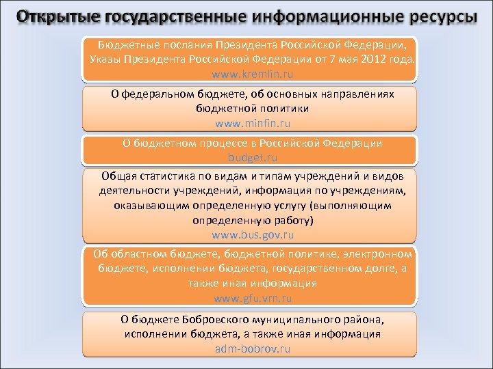 Бюджетные послания Президента Российской Федерации, Указы Президента Российской Федерации от 7 мая 2012 года.