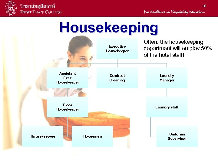 10 Housekeeping Executive Housekeeper Assistant Exec Housekeeper Contract Cleaning Floor Housekeepers Often, the housekeeping
