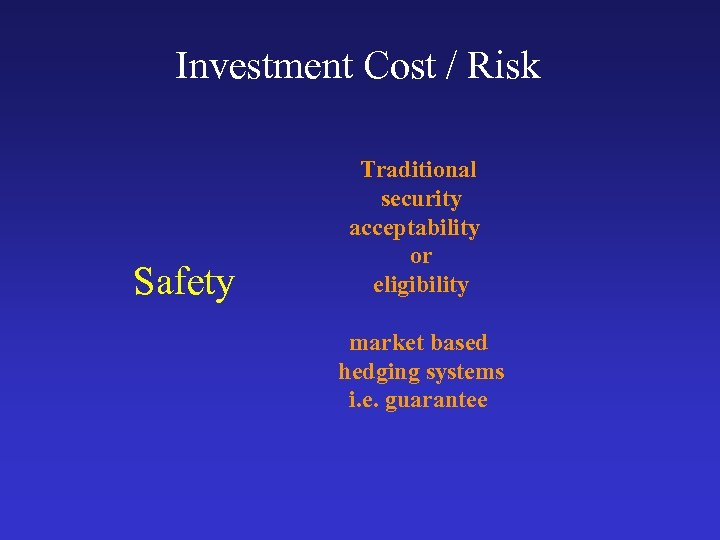 Investment Cost / Risk Safety Traditional security acceptability or eligibility market based hedging systems