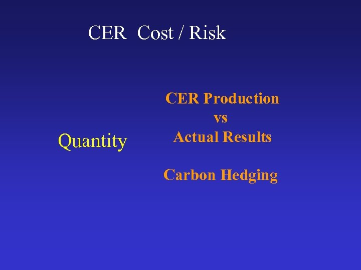 CER Cost / Risk Quantity CER Production vs Actual Results Carbon Hedging