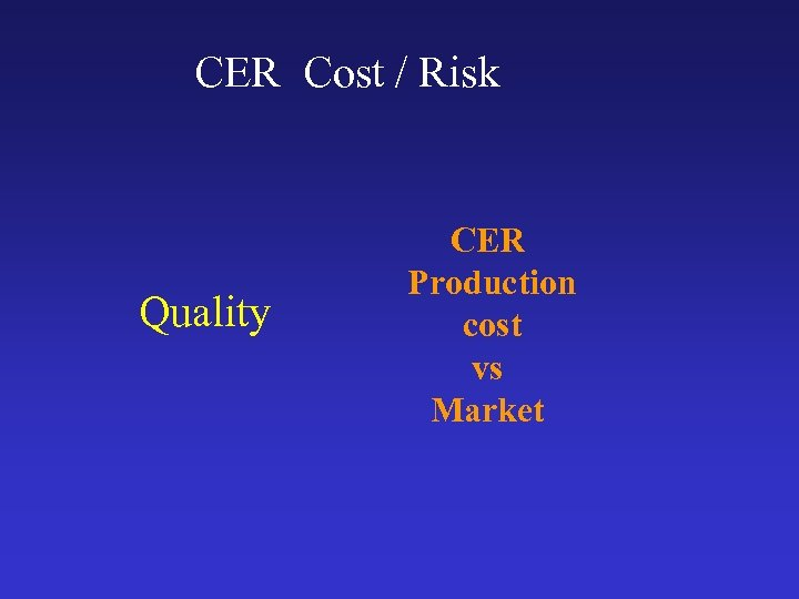 CER Cost / Risk Quality CER Production cost vs Market