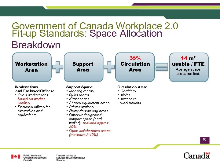 Government of Canada Workplace 2. 0 Fit-up Standards: Space Allocation Breakdown Workstation Area Workstations