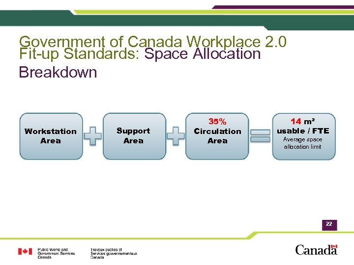 Government of Canada Workplace 2. 0 Fit-up Standards: Space Allocation Breakdown Workstation Area Support