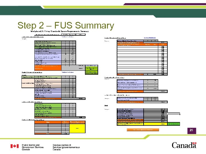 Step 2 – FUS Summary 28