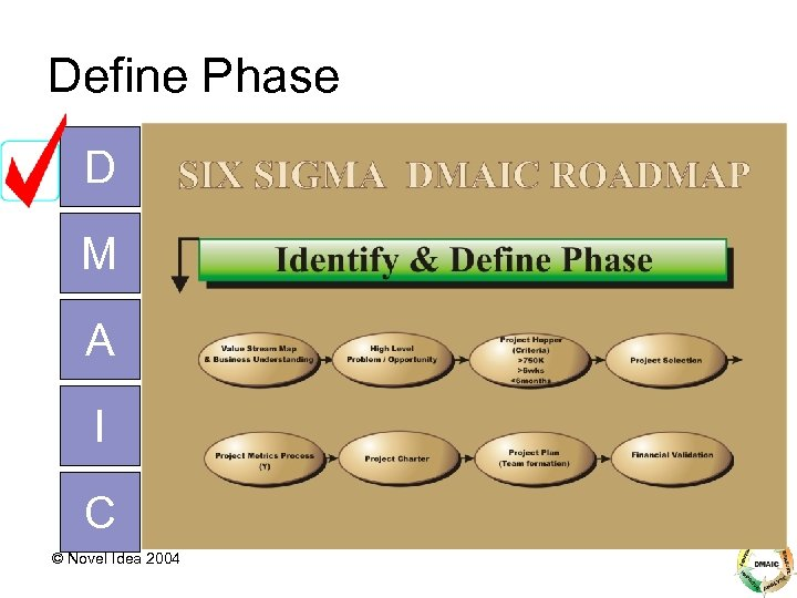 Define Phase D M A I C © Novel Idea 2004