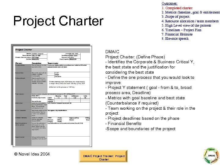 Outcomes: 1. Completed charter 2. Metrics (baseline, goal & entitlement) 3. Scope of project