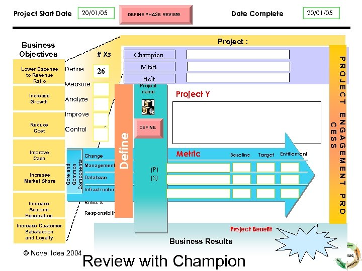 Project Start Date 20/01/05 # Xs Define Champion MBB 26 Belt Measure Project name