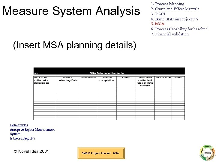 Measure System Analysis (Insert MSA planning details) Deliverables Accept or Reject Measurement System Is