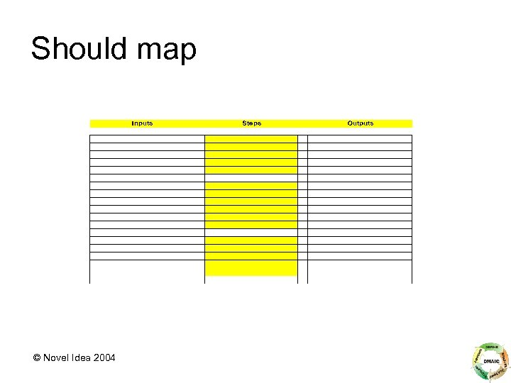 Should map © Novel Idea 2004