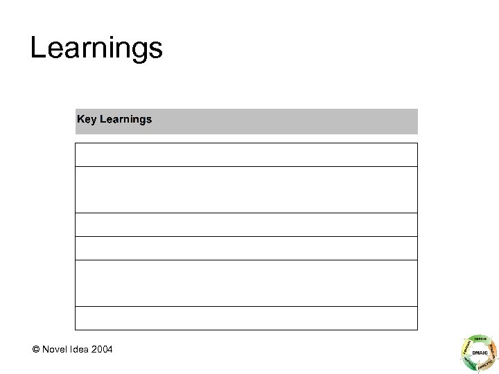 Learnings © Novel Idea 2004