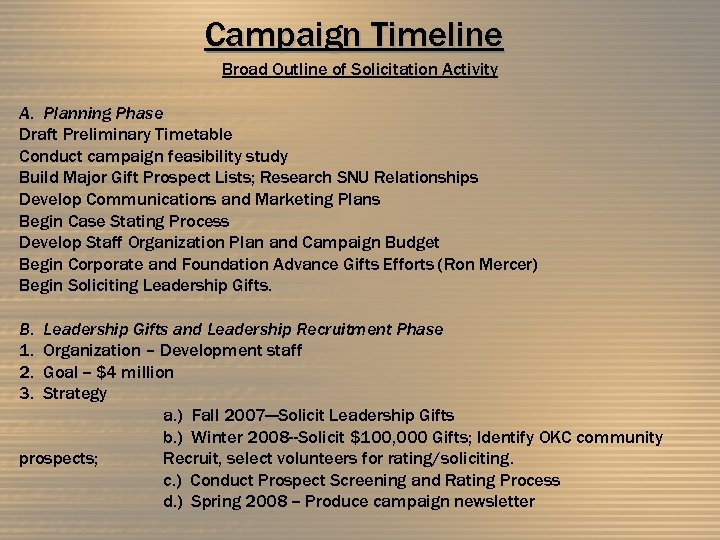 Campaign Timeline Broad Outline of Solicitation Activity A. Planning Phase Draft Preliminary Timetable Conduct