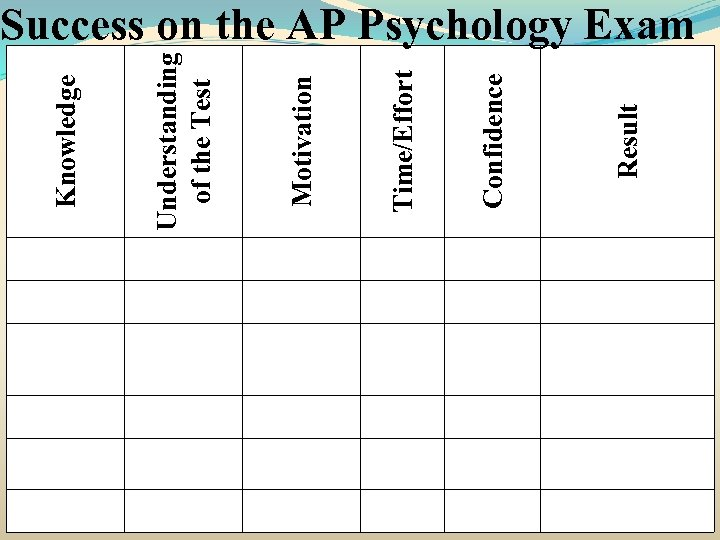 ap psychology essay review Ap psychology exam review material  memory ap psychology essay psychology ap memory essay norges bank research paper daniel i reread like all the short stories,memorized one, got some info to write an essay it helps if you find the right therapist, go to boston behavioral medicine.