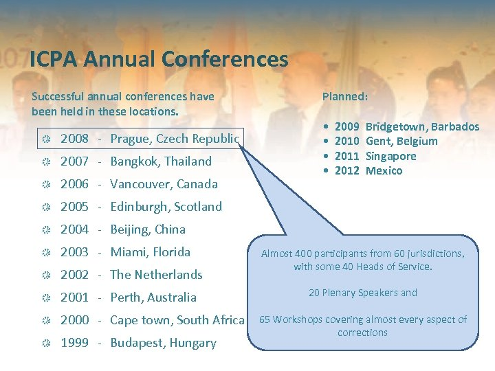 ICPA Annual Conferences Successful annual conferences have been held in these locations. 2008 -