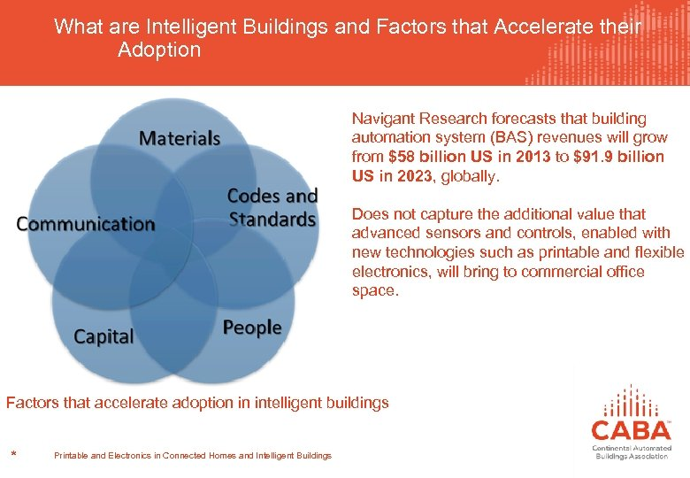 What are Intelligent Buildings and Factors that Accelerate their Adoption Navigant Research forecasts that