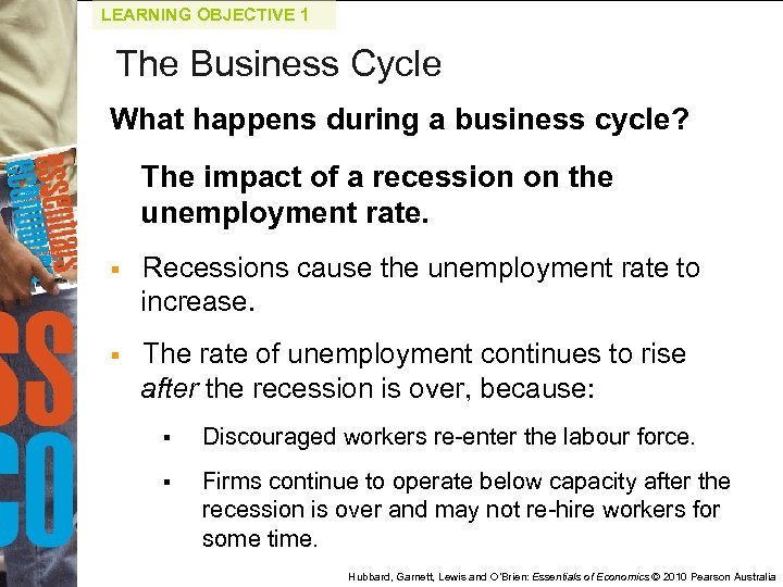 LEARNING OBJECTIVE 1 The Business Cycle What happens during a business cycle? The impact