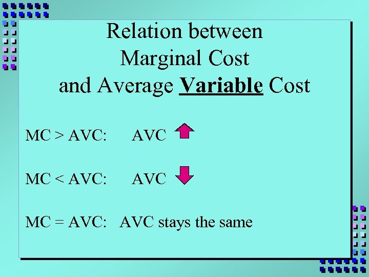 Relation between Marginal Cost and Average Variable Cost MC > AVC: AVC MC <