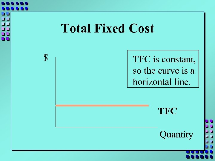 Total Fixed Cost $ TFC is constant, so the curve is a horizontal line.