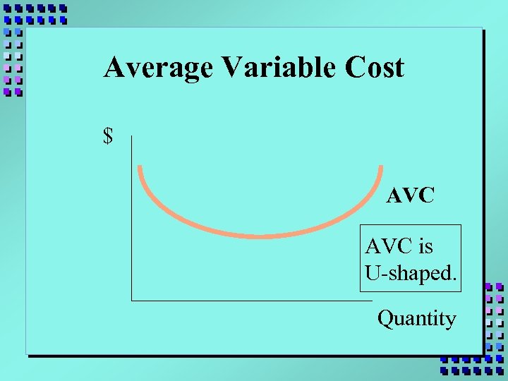 Average Variable Cost $ AVC is U-shaped. Quantity