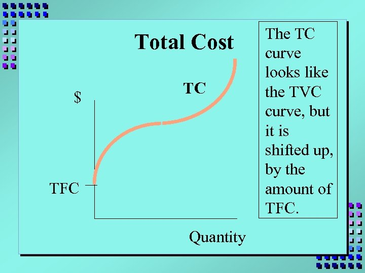Total Cost $ TC TFC Quantity The TC curve looks like the TVC curve,