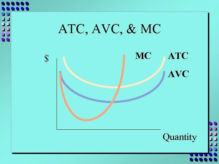 ATC, AVC, & MC $ MC ATC AVC Quantity