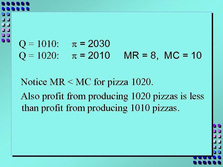 Q = 1010: Q = 1020: p = 2030 p = 2010 MR =
