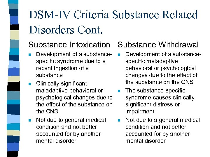DSM-IV Criteria Substance Related Disorders Cont. Substance Intoxication Substance Withdrawal n n n Development