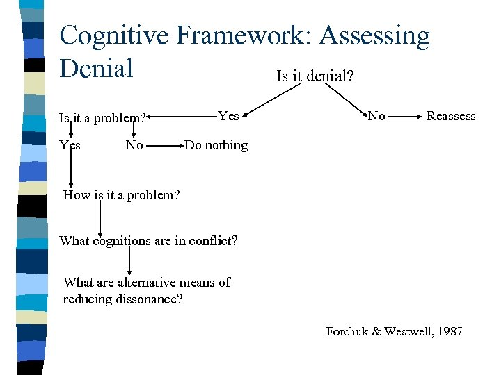 Cognitive Framework: Assessing Denial Is it denial? Is it a problem? Yes No Reassess