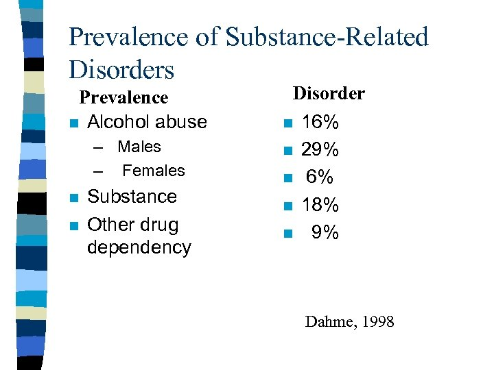 Prevalence of Substance-Related Disorders Prevalence n Alcohol abuse – Males – Females n n