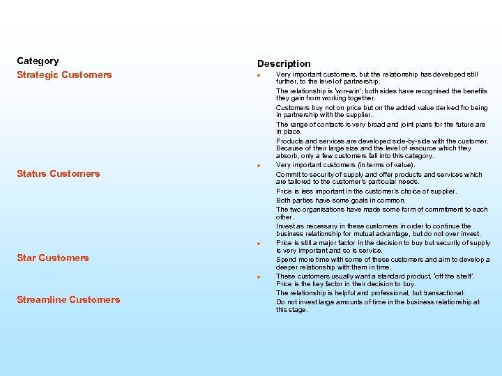 Category Strategic Customers Status Customers Description l l l Star Customers l Streamline Customers