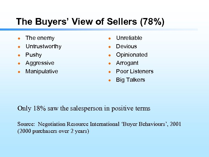 The Buyers' View of Sellers (78%) l l l The enemy Untrustworthy Pushy Aggressive
