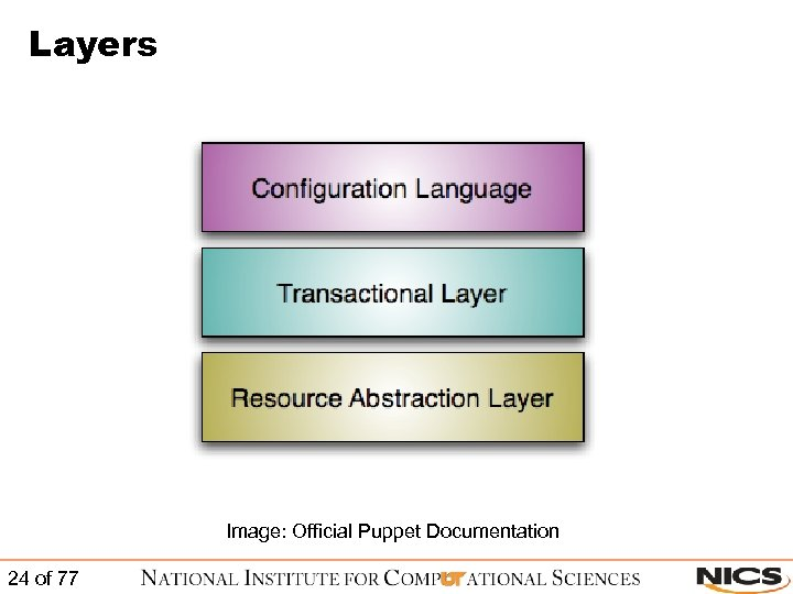 Layers Image: Official Puppet Documentation 24 of 77