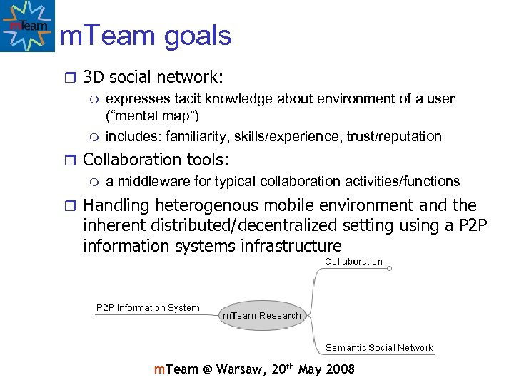 m. Team goals r 3 D social network: m expresses tacit knowledge about environment