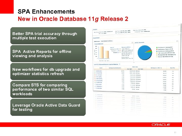 SPA Enhancements New in Oracle Database 11 g Release 2 Better SPA trial accuracy