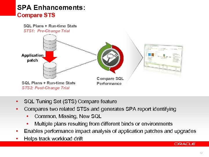 SPA Enhancements: Compare STS SQL Plans + Run-time Stats STS 1: Pre-Change Trial Application