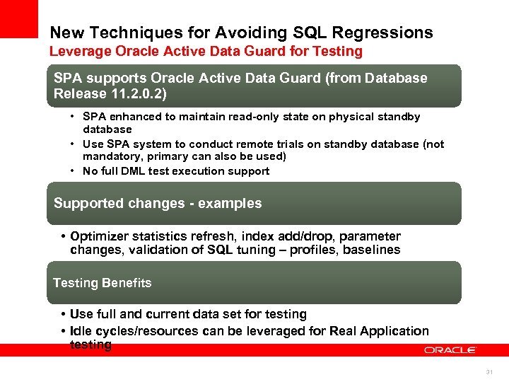 New Techniques for Avoiding SQL Regressions Leverage Oracle Active Data Guard for Testing SPA