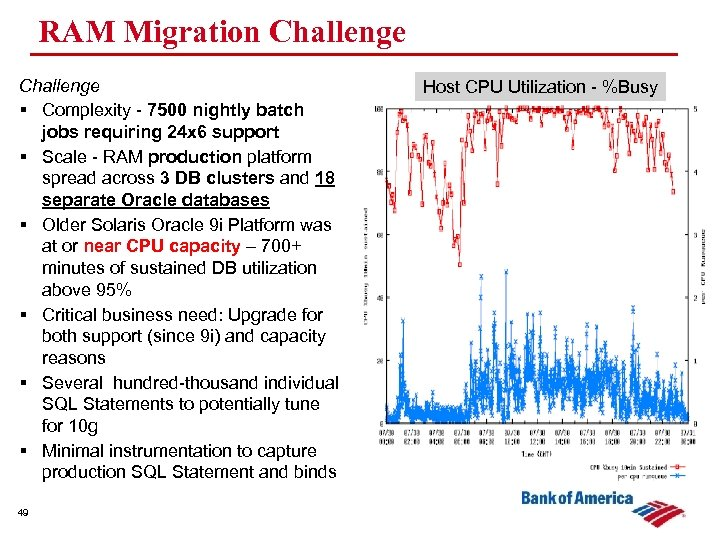 RAM Migration Challenge § Complexity - 7500 nightly batch jobs requiring 24 x 6