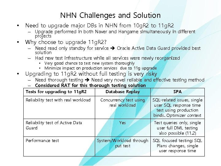 NHN Challenges and Solution • Need to upgrade major DBs in NHN from 10